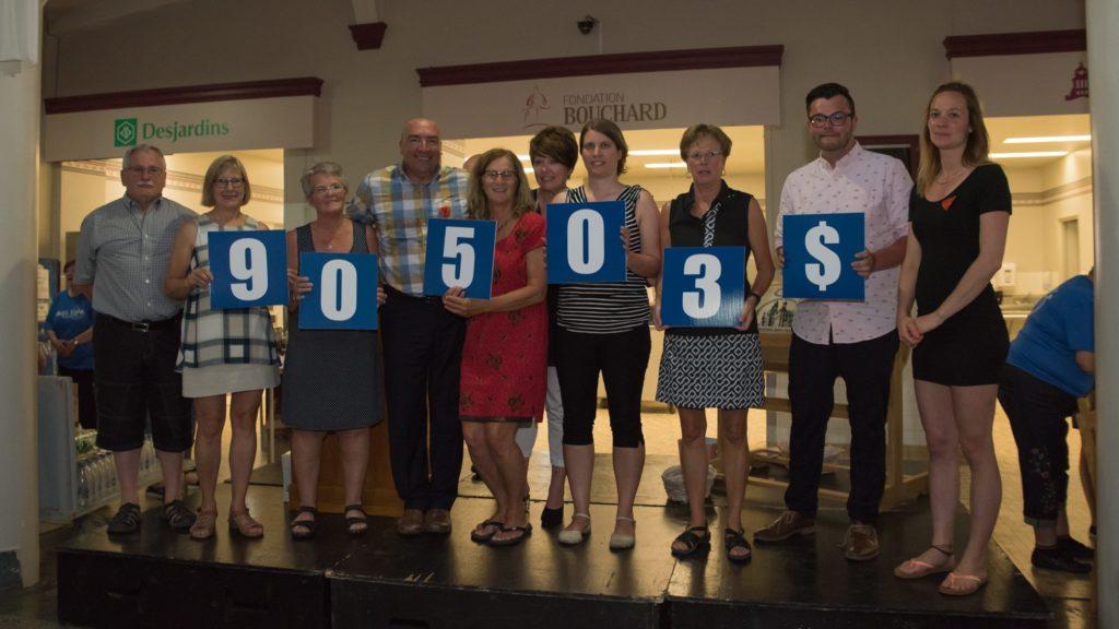 Résultats campagne de financement Défi-Vélo 2018