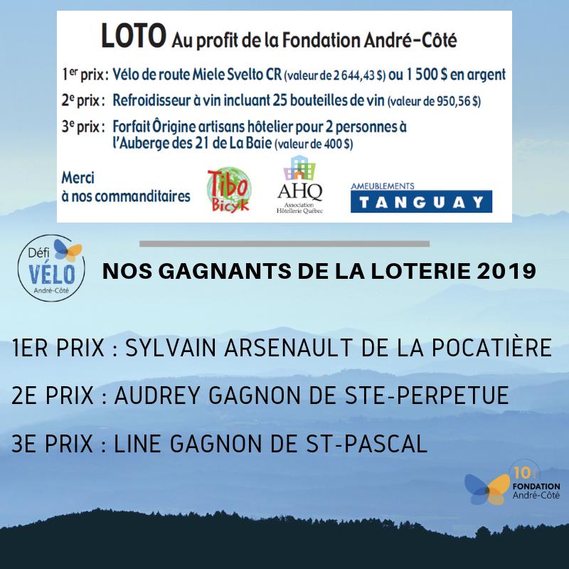 Défi-vélo André-Côté, Gagnants de la loterie 2019
